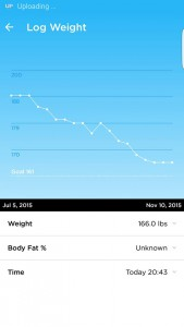 10-11-15 weight loss graph