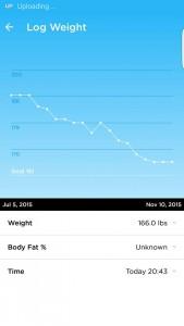 10-11-15 weight loss graph