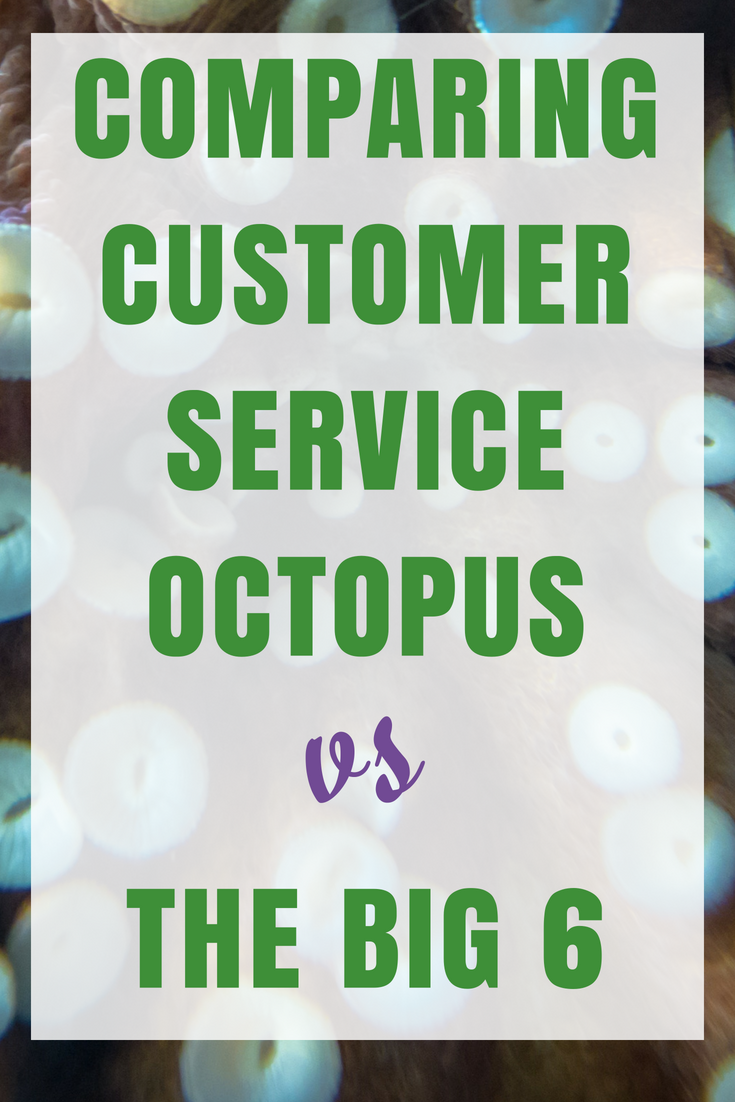 Energy Company Customer Service - Comparing Octopus Energy and the Big 6 Firms