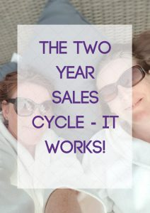 The Two Year Sales Cycle – It Works!